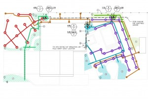Residential Design Colored Irrigation Plan